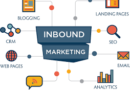 How to create an inbound marketing strategy for your online business